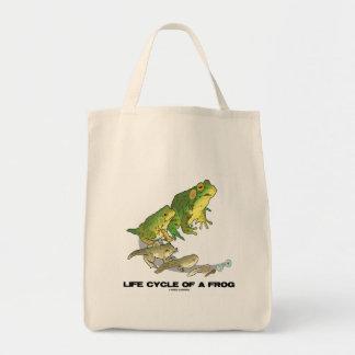 Ciclo vital de una rana (del huevo al Tadpole a la Bolsa Tela Para La Compra