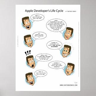 Ciclo vital del desarrollador de Apple Póster