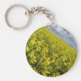 Cielo azul y nublado del agaisnt amarillo de la llavero redondo tipo pin