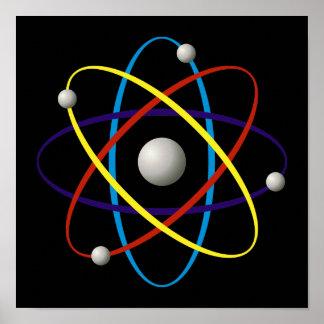 Ciencia atómica póster
