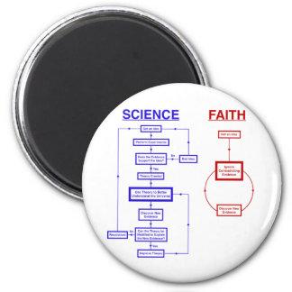 Ciencia contra la fe imán redondo 5 cm
