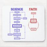 Ciencia contra la fe tapete de ratón