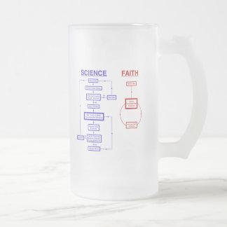 Ciencia contra la fe taza de cristal