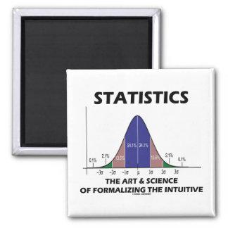 Ciencia del arte de las estadísticas de la imán de frigorifico