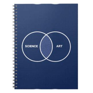 Ciencia/diagrama de Venn del arte Libretas
