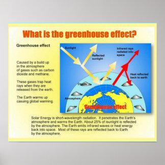 Ciencia efecto de invernadero introducción impresiones