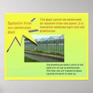Ciencia efecto de invernadero poster