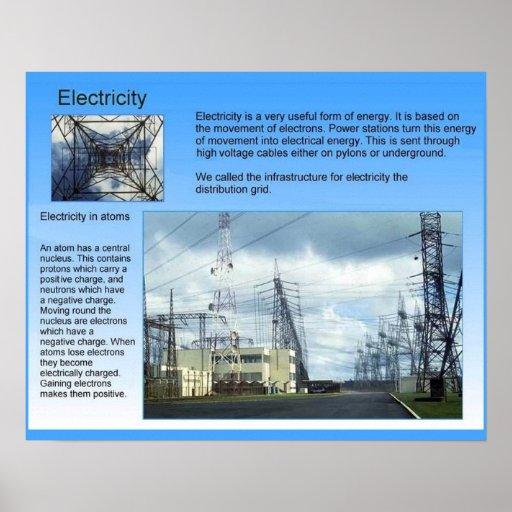 Ciencia, electricidad de la fuente de energía póster