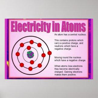 Ciencia, electricidad en átomos póster
