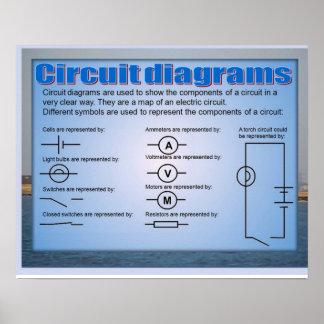 Ciencia, electricidad, esquemas circulares póster