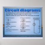 Ciencia, electricidad, esquemas circulares posters