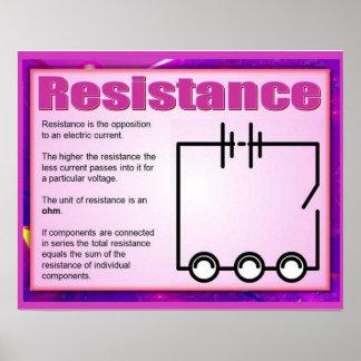 Ciencia, electricidad, resistencia póster