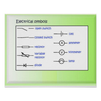 Ciencia, electricidad, símbolos eléctricos póster