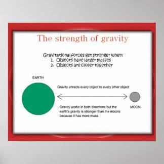 Ciencia, fuerza de la gravedad posters