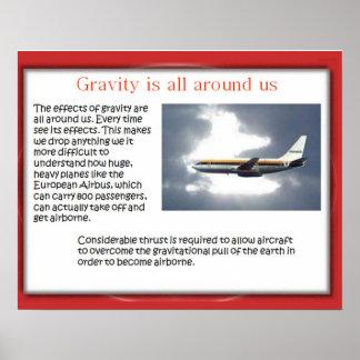 Ciencia, gravedad y espacio, gravedad todo alreded impresiones