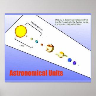 Ciencia la física unidades astronómicas poster