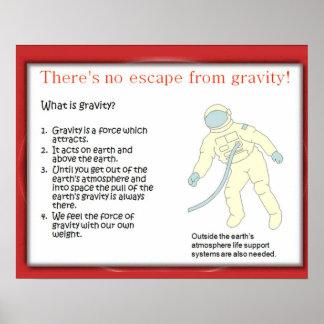 Ciencia ningún escape de la gravedad posters