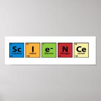 Ciencia Poster
