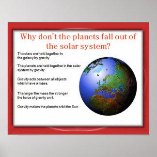 ¿Ciencia, por qué los planetas no caen? Impresiones
