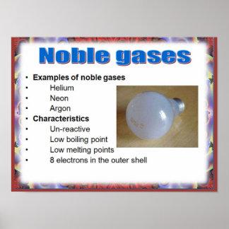 Ciencia, reactividad, gases nobles impresiones
