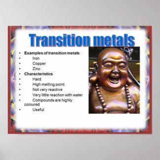 Ciencia, reactividad, metales de transición póster