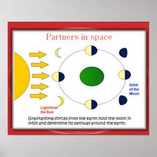 Ciencia, socios de la gravedad en espacio posters