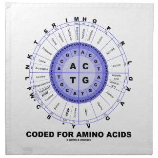 Cifrado para los aminoácidos (DNA del código Servilleta