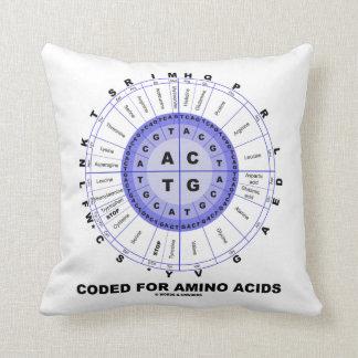 Cifrado para los aminoácidos (rueda del cojín