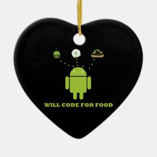 Cifrará para la comida (el analista de programas i adornos