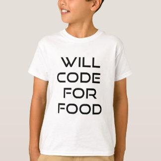Cifrará para la comida playera