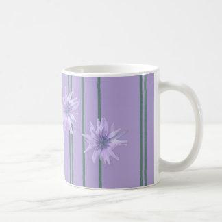 Cikoria wall coffee mug
