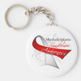 Cinta de la conciencia de los síndromes de Myelody Llavero Redondo Tipo Pin