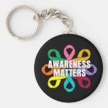 Cinta de la conciencia del cáncer - materias de la llaveros personalizados