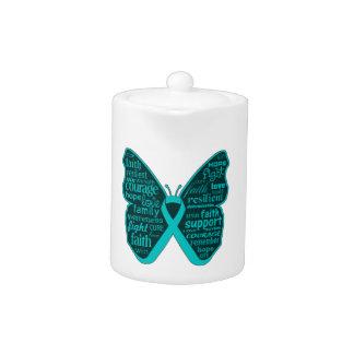 Cinta de la mariposa de la conciencia del esclerod