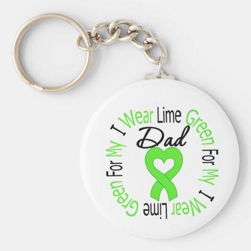 Cinta de la verde lima del desgaste del linfoma I  Llavero Redondo Tipo Pin