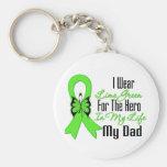 Cinta del cáncer del linfoma mi héroe mi papá llavero personalizado