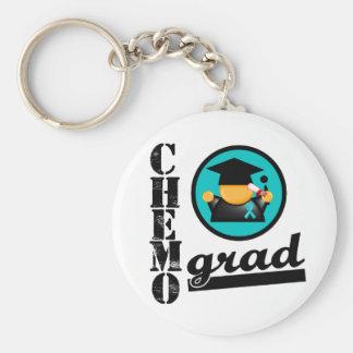 Cinta del cáncer ovárico del graduado de Chemo Llavero Redondo Tipo Pin