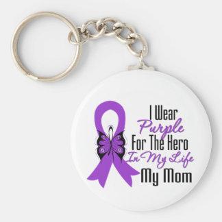 Cinta del cáncer pancreático mi héroe mi mamá llaveros personalizados