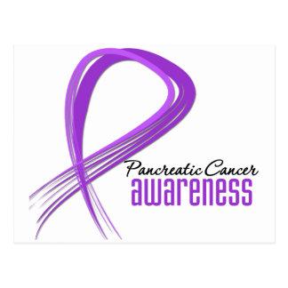 Cinta del Grunge del cáncer pancreático Postal