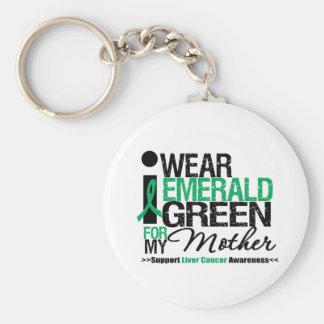 Cinta del verde esmeralda del cáncer de hígado par llavero