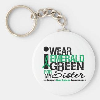 Cinta del verde esmeralda del cáncer de hígado par llaveros