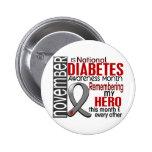 Cinta I2.2 del mes de la conciencia de la diabetes Pin