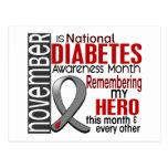 Cinta I2.2 del mes de la conciencia de la diabetes Postales