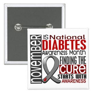 Cinta I2.5 del mes de la conciencia de la diabetes Pin