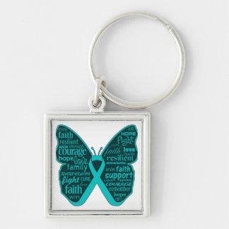 Cinta intersticial de la mariposa de la cistitis llaveros personalizados