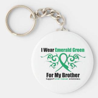 Cinta para mi Brother - cáncer del verde esmeralda Llavero Personalizado