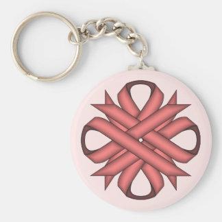 Cinta rosada del trébol llavero redondo tipo pin