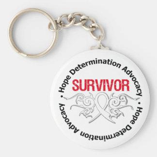 Cinta tribal del superviviente del cáncer de hueso llaveros personalizados