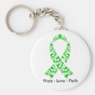 Cinta verde de la conciencia de la esperanza llavero redondo tipo pin