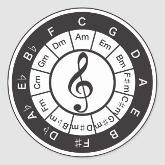 Circle of 5th classic round sticker